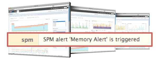 Integrating Spm Performance Monitoring With Hipchat