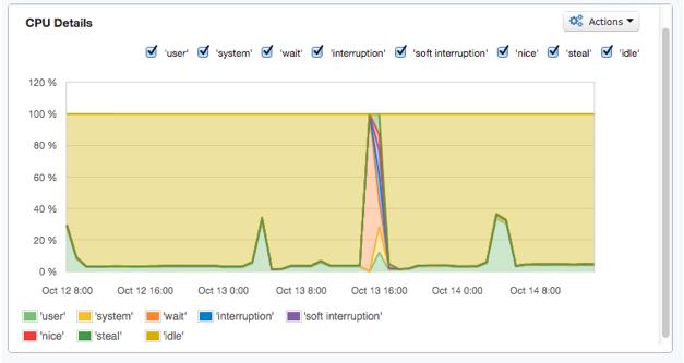 Spark_monitoring_3b