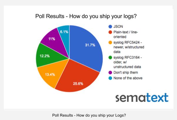 Log_shipper_poll_4