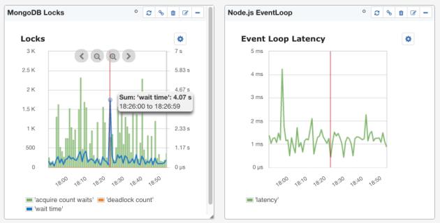 MongoDB_Locks-Node.js_Loop